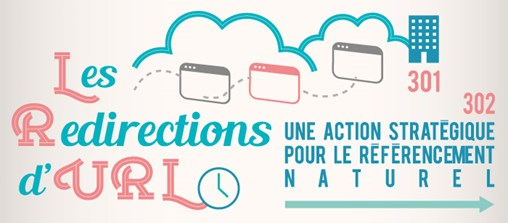 les redirections d url-une action strategique pour le referencement naturel bandeau.jpg